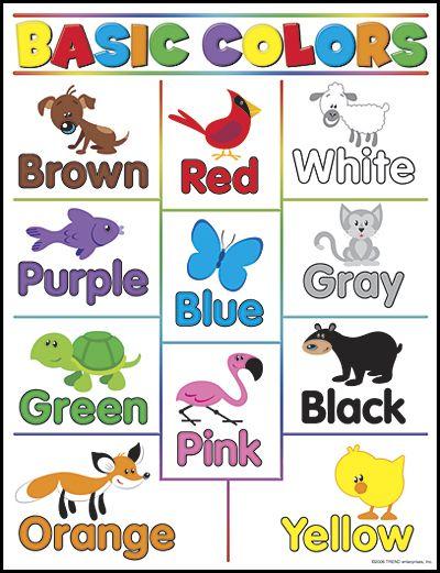 Los colores en Inglés: Colors
