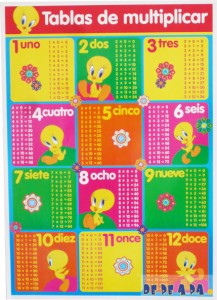 tablas para multiplicar