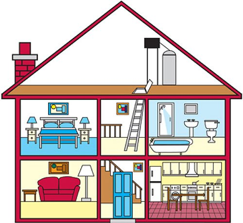 Partes de la Casa -