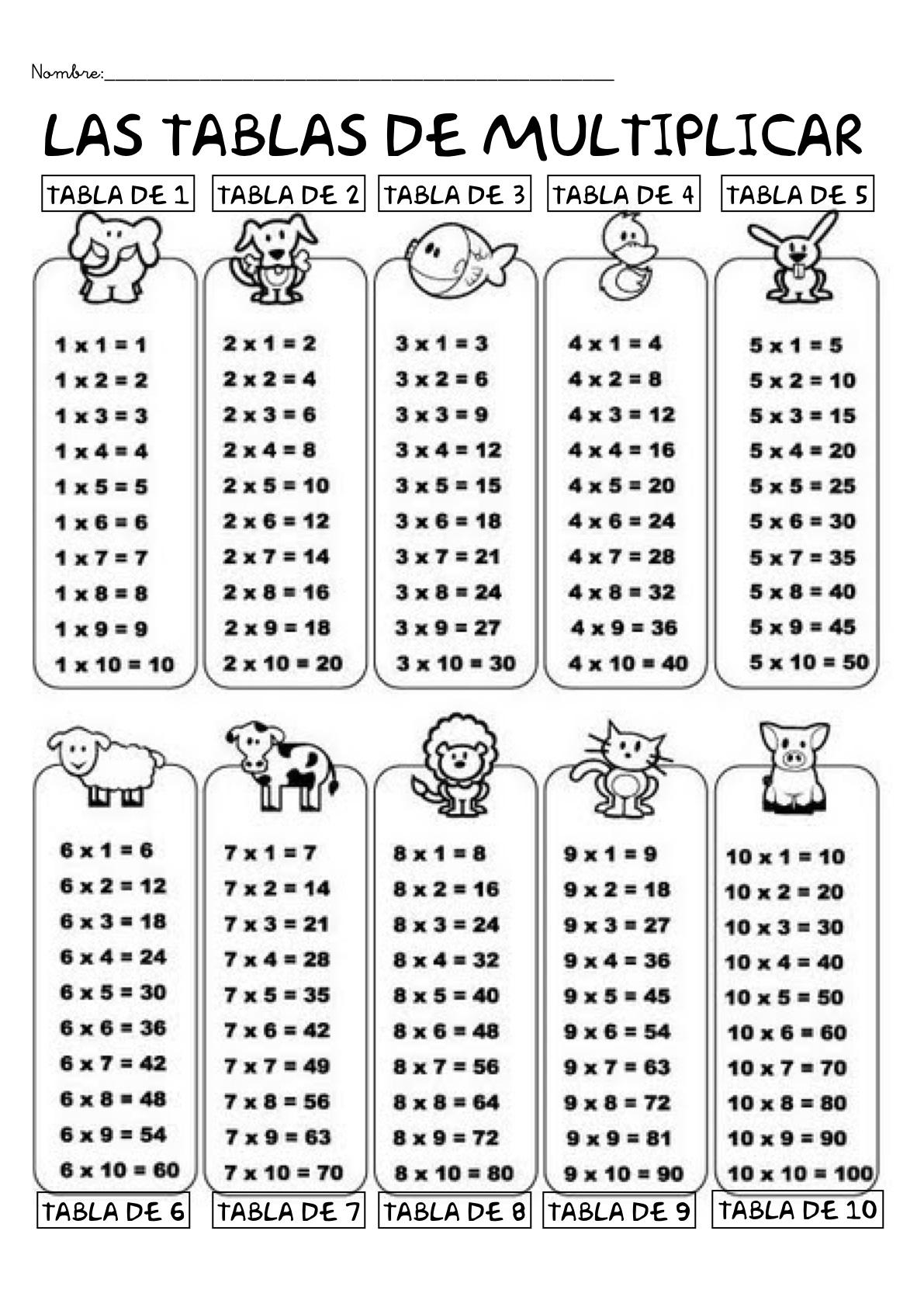 tablas de multiplicar para niños canciones