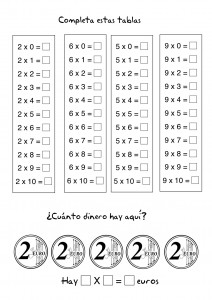 Tablas de multiplicar Tablas y ejercicios para aprender y repasar
