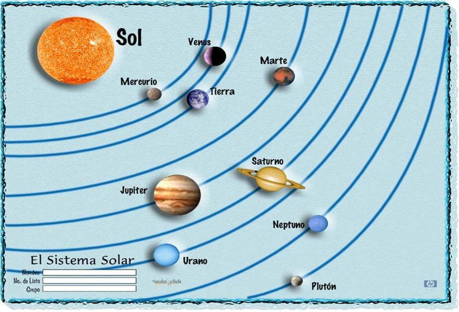 El Sistema Solar Para Ninos