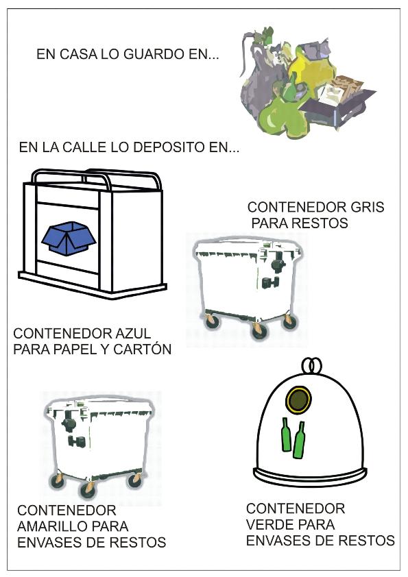 reciclar, medio ambiente
