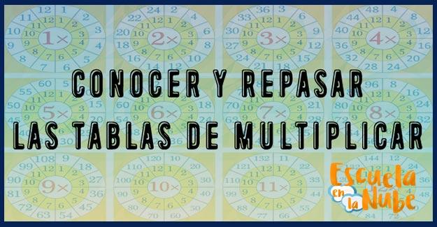 Tablas de multiplicar. Tablas y ejercicios para aprender y repasar