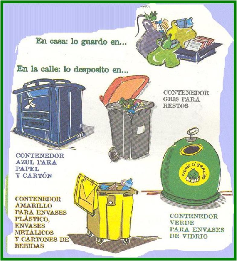 Resultado de imagen de actividades para trabajar el reciclaje en primaria