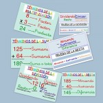 Terminos matematicos