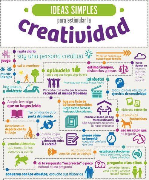 ideas simples para estiumular la creatividad