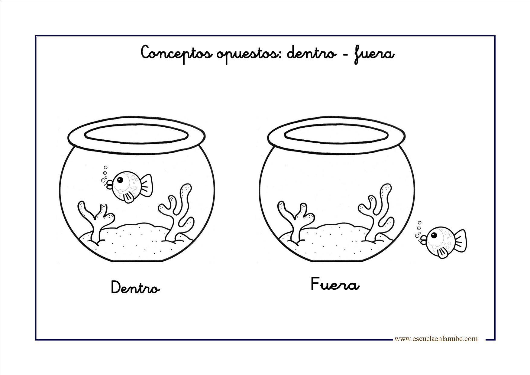 Conceptos opuestos: dentro y fuera
