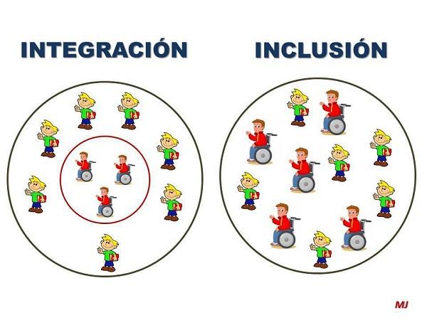 Resultado de imagen para inclusion educativa dibujos
