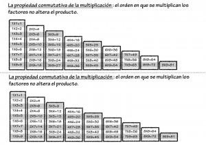 ▷ Fichas de multiplicaciones para primaria   Escuela en la Nube
