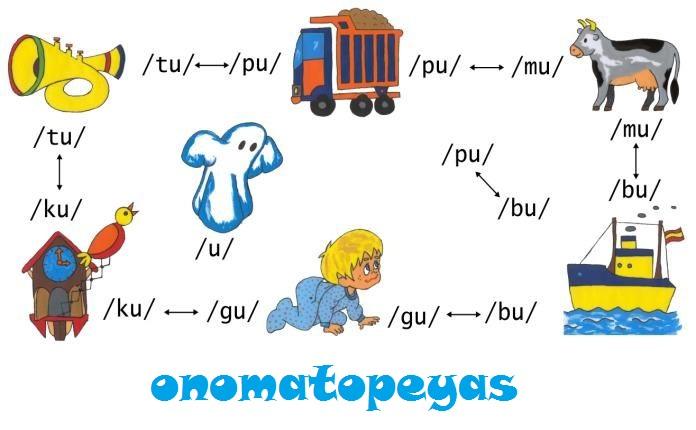 onoimatopeyas, fichas de lengua, recursos para el aula, recursos educativos, fichas gratis
