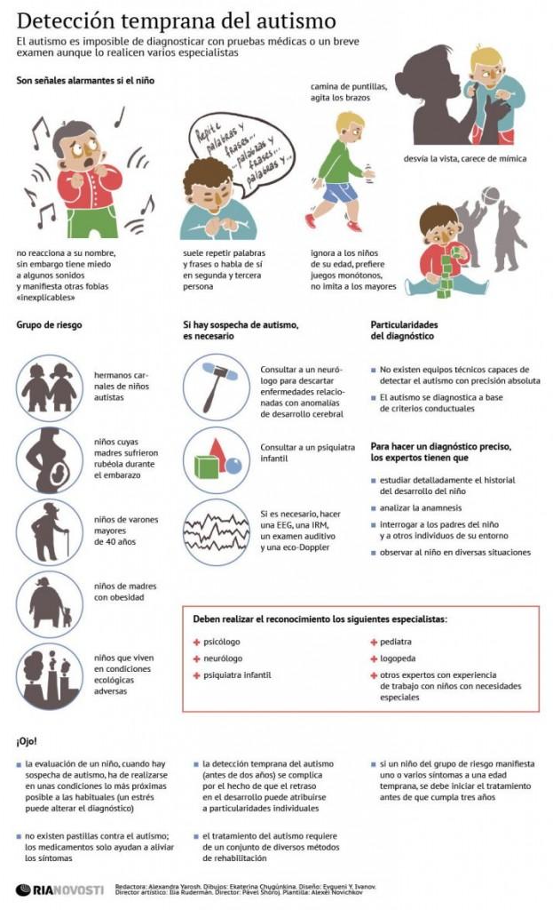 infografía autismo