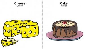 Vocabulario Básico En Ingles Frutas Y Otros Alimentos