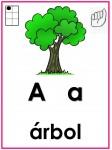 Alfabeto adapatado. Alfabeto para sordos y ciegos