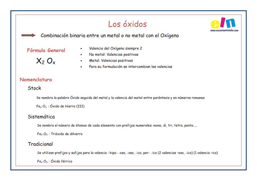 oxidos 1_001