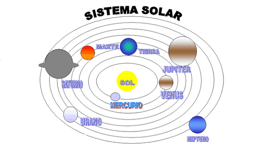 universo y sistema solar