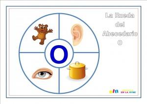 vocales,vocabulario,abecedario,lengua,lenguaje