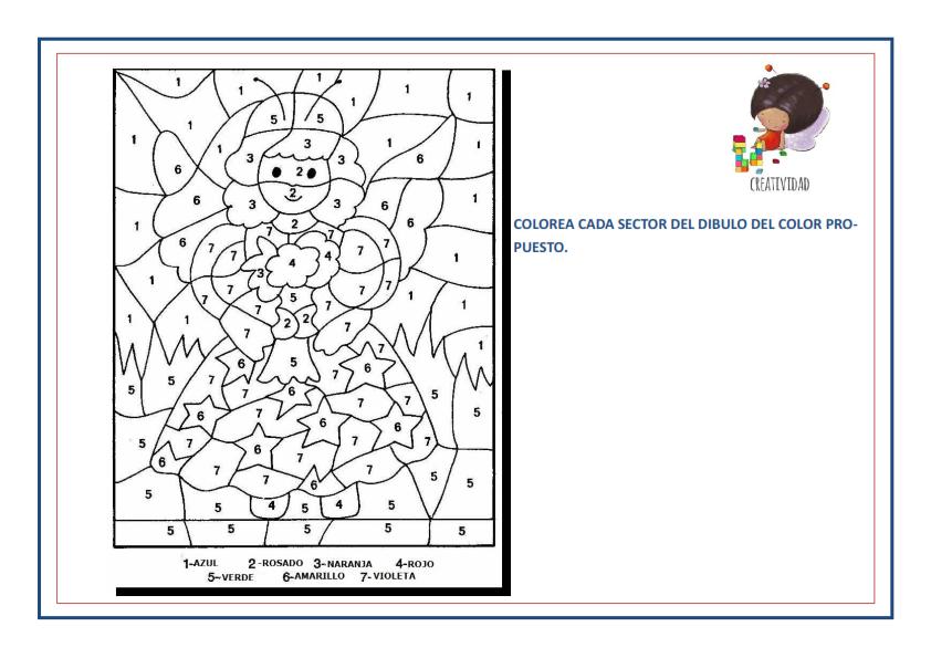 Educacion Artistica Desarrollo De La Creatividad En El Dibujo
