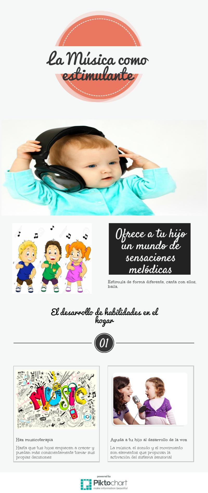 LA MUSICA COMO ESTIMULO EN EL HOGAR