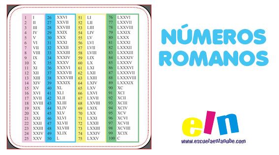 Numeros Romanos 1 Al 20