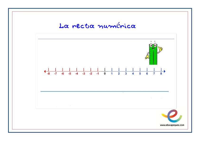 fichas recta numérica 1