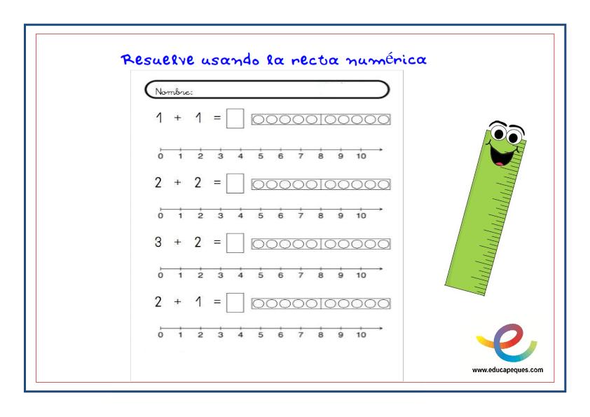 ▷ Método de la recta numérica para enseñar matemáticas