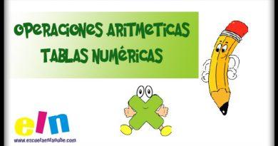 Aprendiendo las tablas de operaciones aritméticas