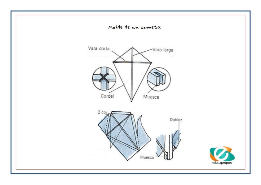 la-cometa-en-educacion-5