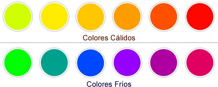 tipos de colores