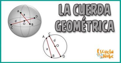 Cuerda geométrica ¿Qué es el cuerda en matemáticas?
